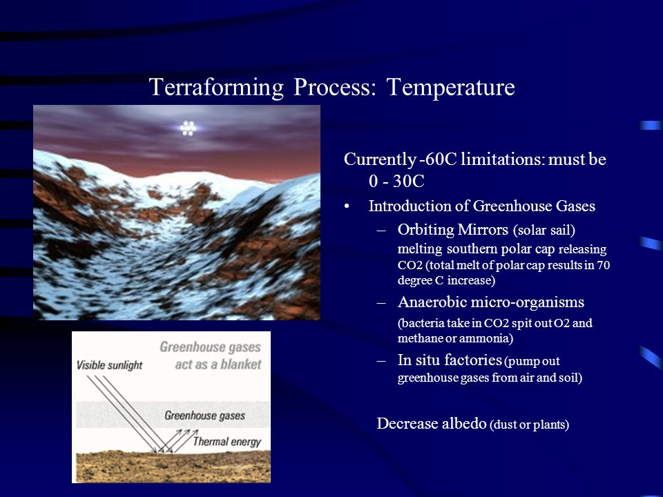 Terraforming Process: What needs to be changed? Temperature Pressure Oxygen Water Radiation
