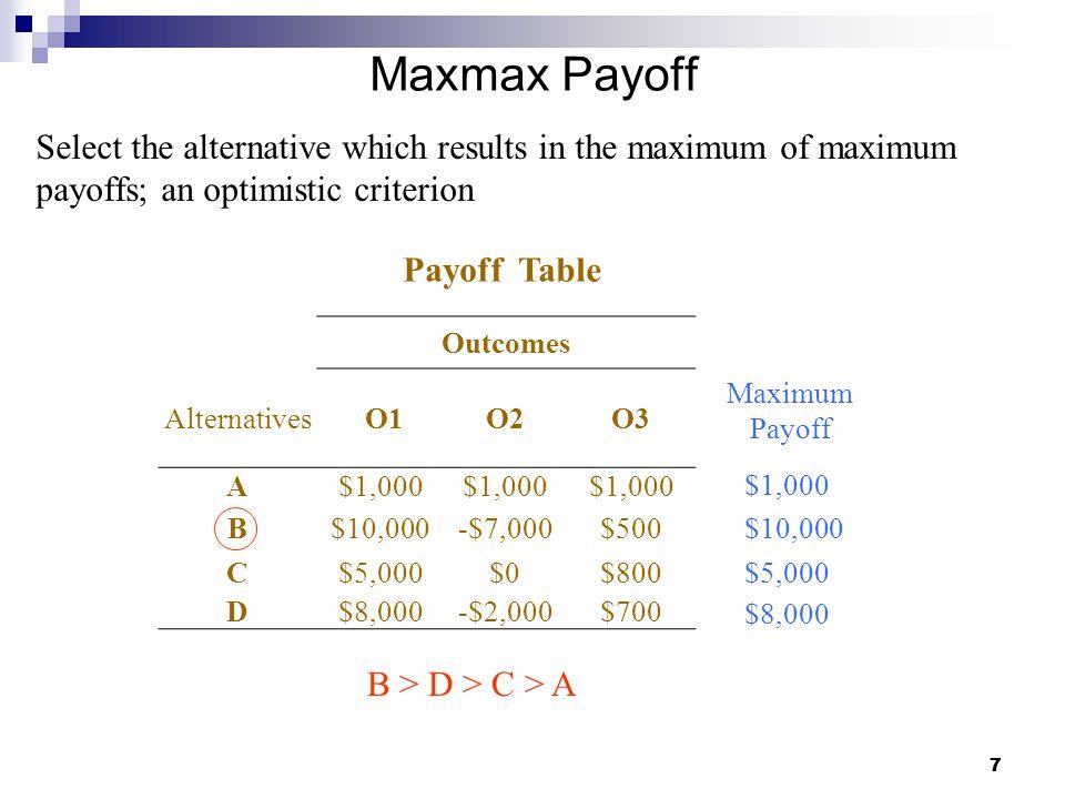 88 Outcomes Alternatives O1O2O3 A$1,000$1,000+9,000$1,000 B$10,000-$7,000+9,000$500 C$5,000$0+9,000$800 D$8,000-$2,000+9,000$700 Maximum Payoff $10,000 $9,000 $8,000 A = B > C > D Maxmax payoff violates column linearity Payoff Table