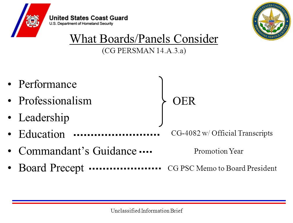 Unclassified Information Brief What Boards/Panels Consider (CG PERSMAN 14.A.3.a) Performance Professionalism Leadership Education Commandant's Guidance Board Precept OER CG-4082 w/ Official Transcripts Promotion Year CG PSC Memo to Board President