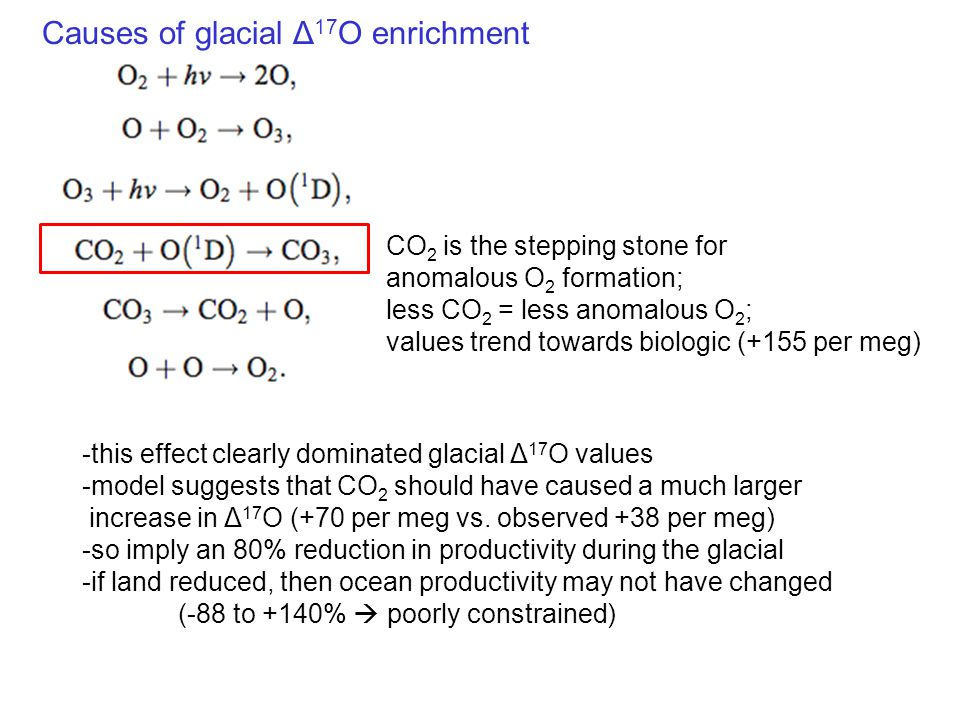 Causes of glacial Δ 17 O enrichment CO 2 is the stepping stone for anomalous O 2 formation; less CO 2 = less anomalous O 2 ; values trend towards biol