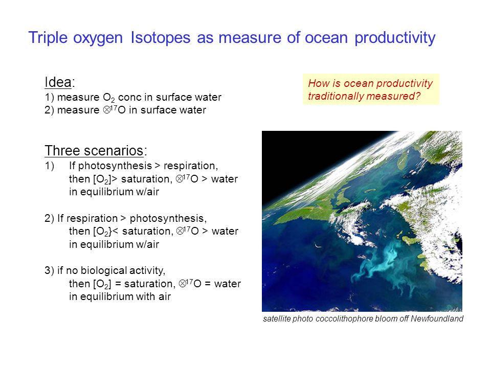 Triple oxygen Isotopes as measure of ocean productivity Idea: 1) measure O 2 conc in surface water 2) measure Δ 17 O in surface water Three scenarios:
