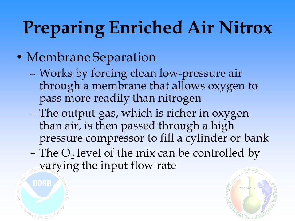 Performing Gas Analysis