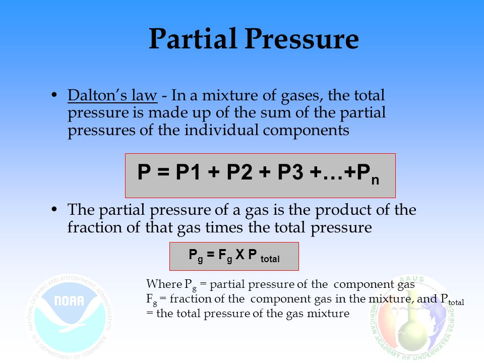 Pressure and Volume: Boyles Law Pressure and volume (at constant temperature) are inversely proportional to each other.