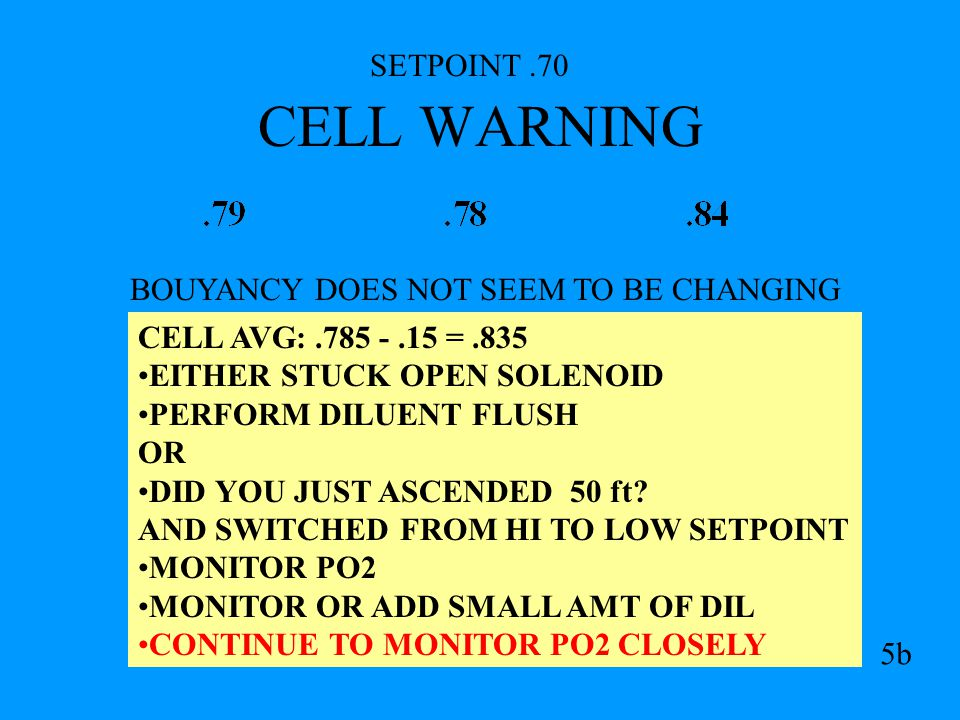 CELL WARNING SETPOINT.70 BOUYANCY DOES NOT SEEM TO BE CHANGING 5b CELL AVG:.785 -.15 =.835 EITHER STUCK OPEN SOLENOID PERFORM DILUENT FLUSH OR DID YOU JUST ASCENDED 50 ft.
