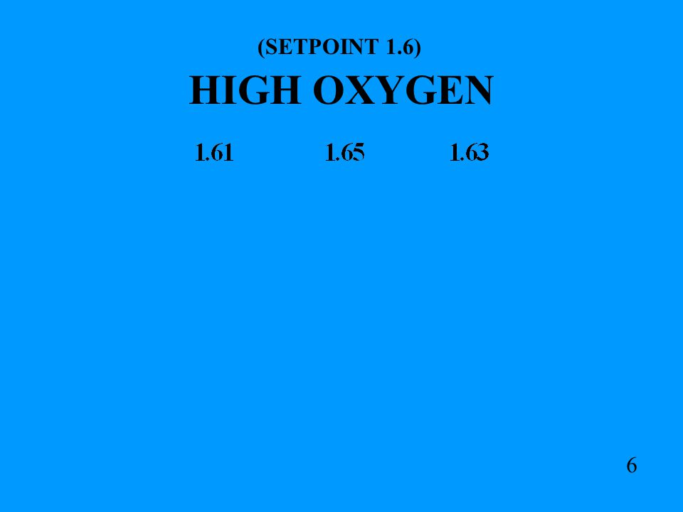 HIGH OXYGEN (SETPOINT 1.6) 6