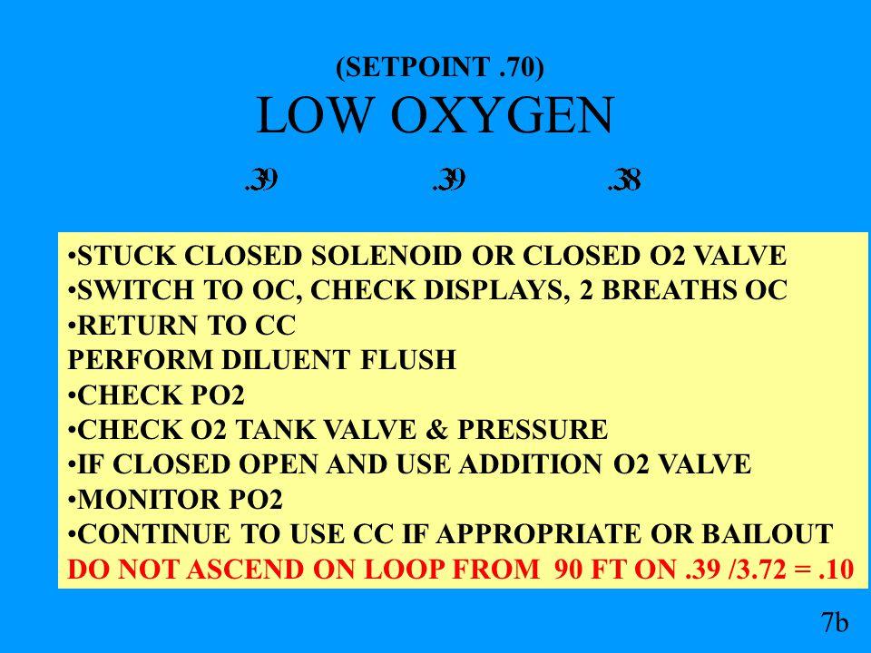 CELL WARNING (SETPOINT 1.3) 8