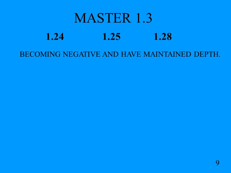 MASTER 1.3 1.24 1.25 1.28 BECOMING NEGATIVE AND HAVE MAINTAINED DEPTH.