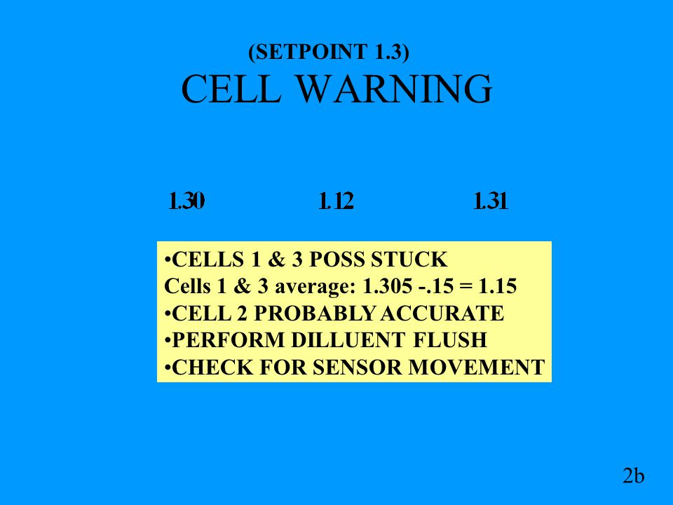 CELL WARNING (SETPOINT 1.3) 2b CELLS 1 & 3 POSS STUCK Cells 1 & 3 average: 1.305 -.15 = 1.15 CELL 2 PROBABLY ACCURATE PERFORM DILLUENT FLUSH CHECK FOR SENSOR MOVEMENT
