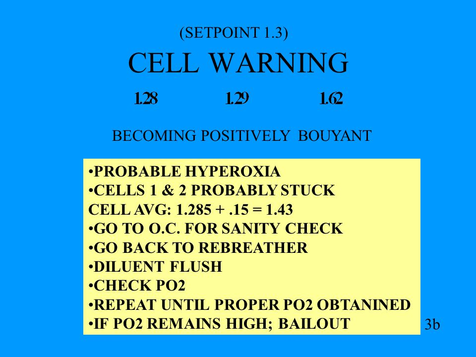 CELL WARNING 1.18 1.35 1.20 (SETPOINT 1.2) BECOMING BOUYANT? 4