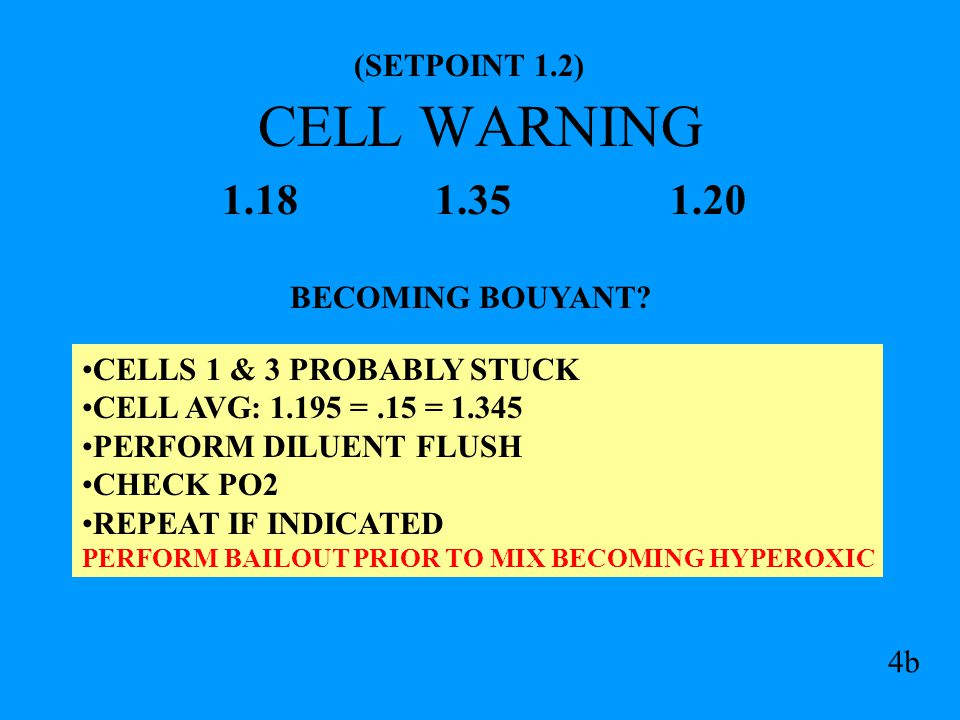 CELL WARNING 1.18 1.35 1.20 (SETPOINT 1.2) BECOMING BOUYANT.