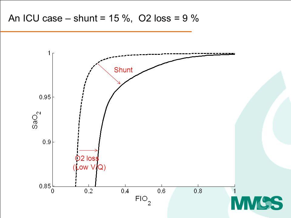 O2 loss (Low V/Q) Shunt