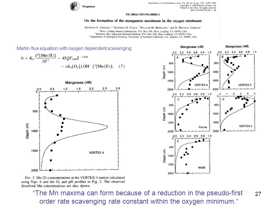 "Martin flux equation with oxygen dependent scavenging ""The Mn maxima can form because of a reduction in the pseudo-first order rate scavenging rate co"