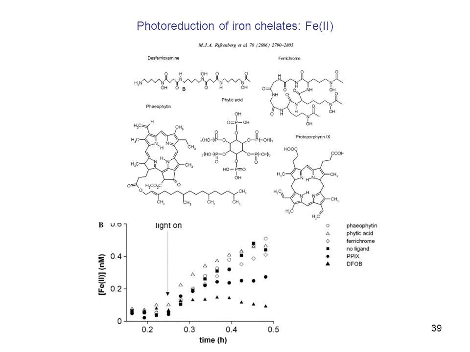 Photoreduction of iron chelates: Fe(II) 39