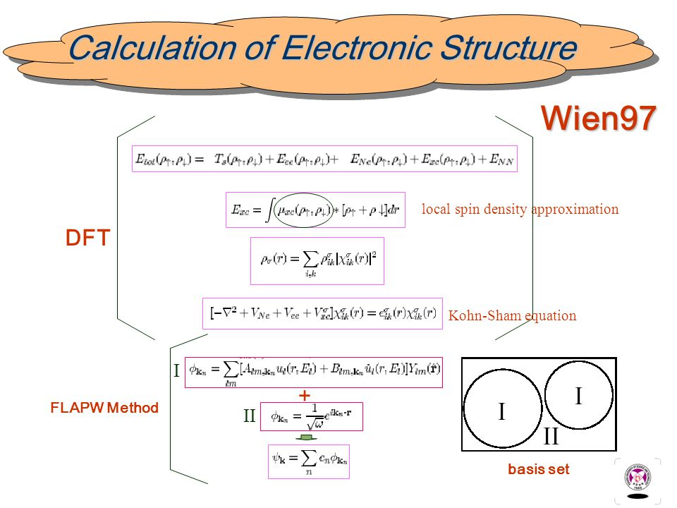 Calculation of Electronic Structure local spin density approximation + Kohn-Sham equation FLAPW Method DFT basis set I II Wien97