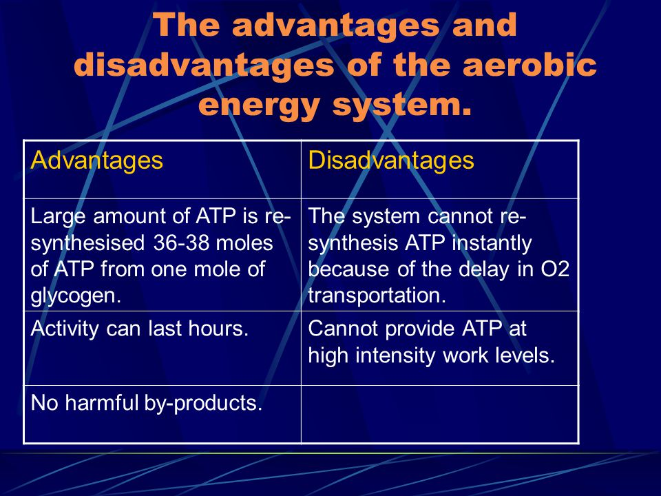 The advantages and disadvantages of the aerobic energy system.
