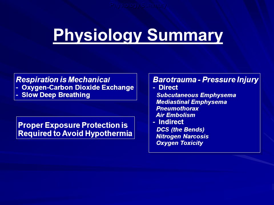 Physiology Summary Respiration is Mechanica l - Oxygen-Carbon Dioxide Exchange - Slow Deep Breathing Barotrauma - Pressure Injury - Direct Subcutaneou