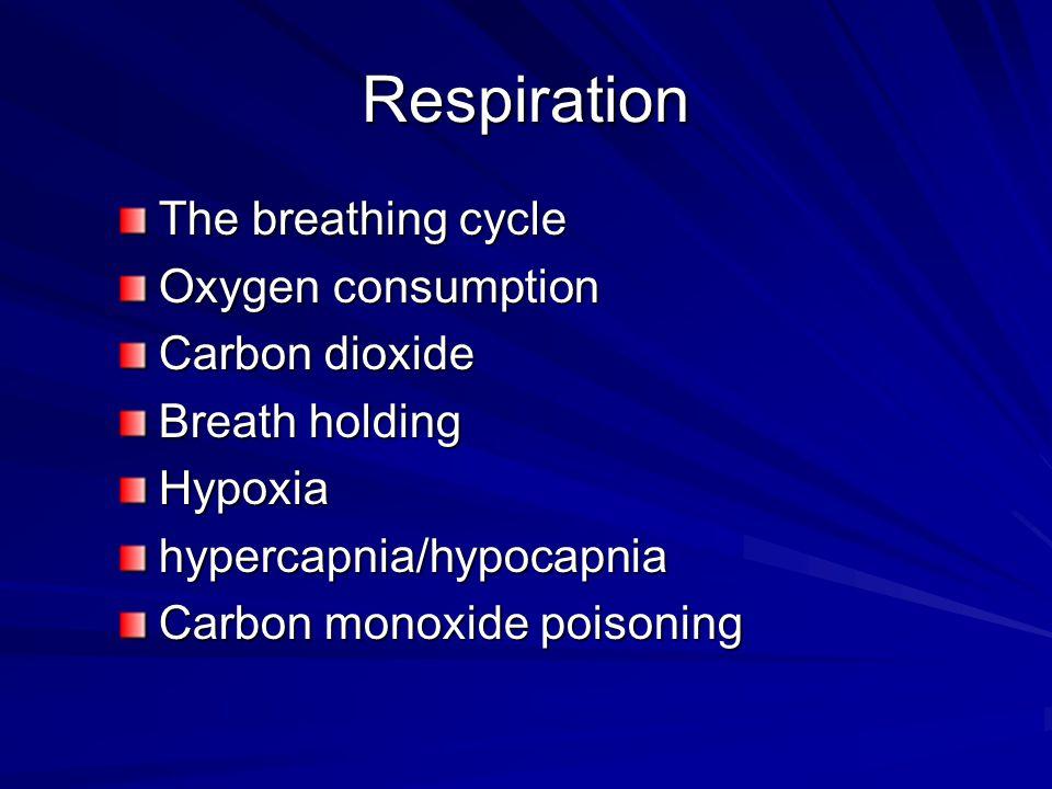 Respiration The breathing cycle Oxygen consumption Carbon dioxide Breath holding Hypoxiahypercapnia/hypocapnia Carbon monoxide poisoning