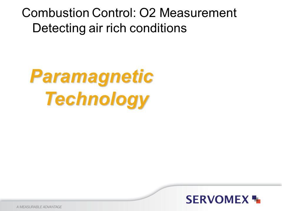 ParamagneticTechnology