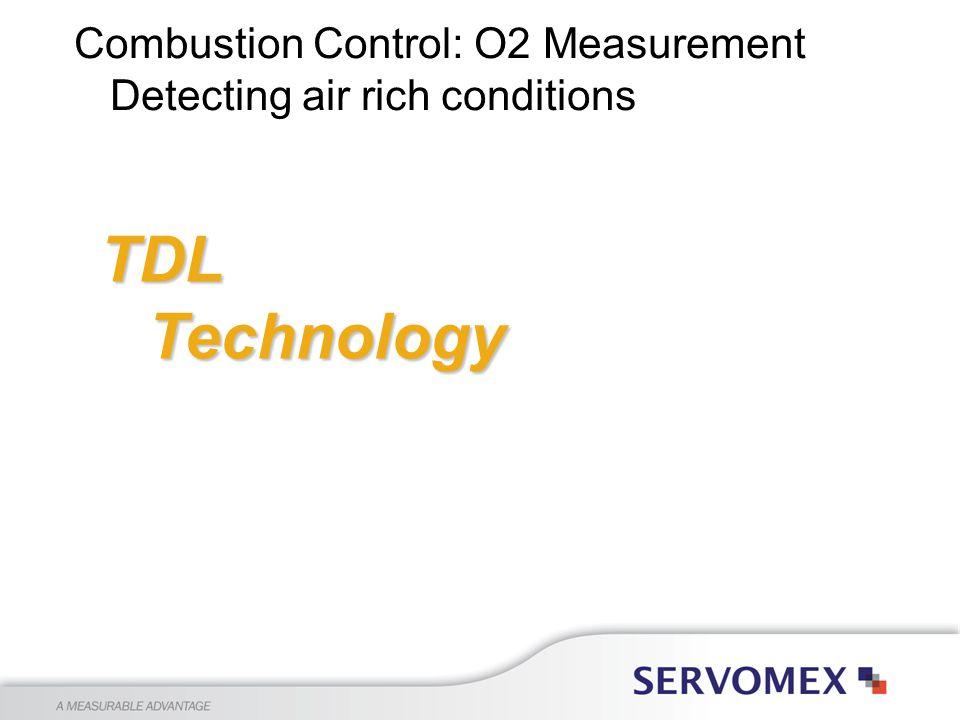 TDLTechnology