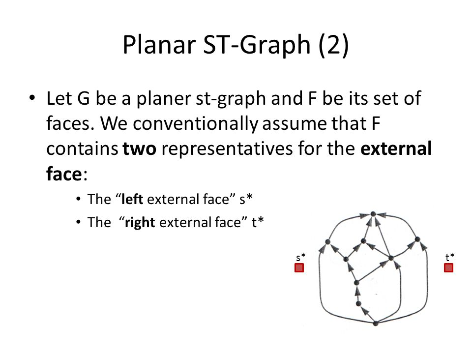 Planar ST-Graph (2) Let G be a planer st-graph and F be its set of faces.
