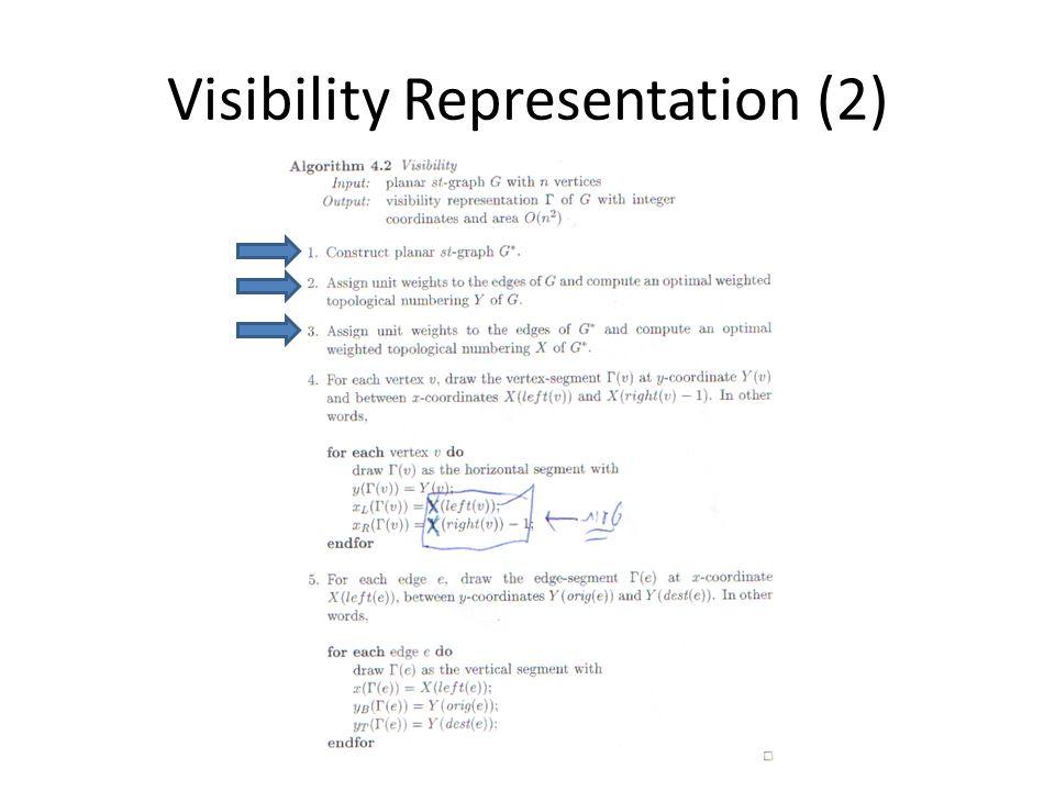 Visibility Representation (2)