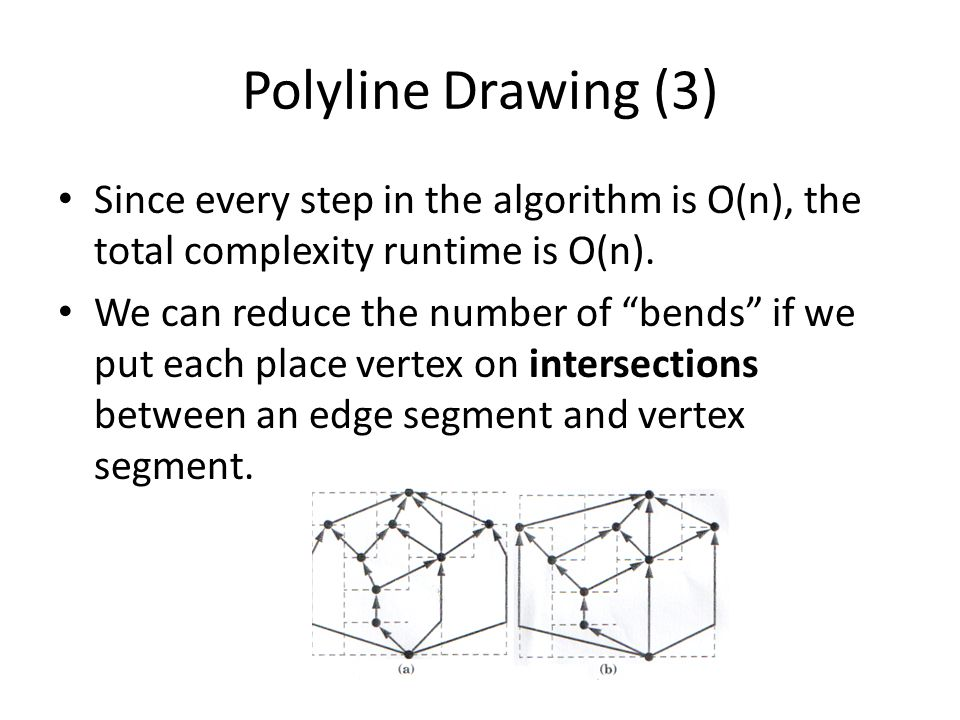 Polyline Drawing (3) Since every step in the algorithm is O(n), the total complexity runtime is O(n).