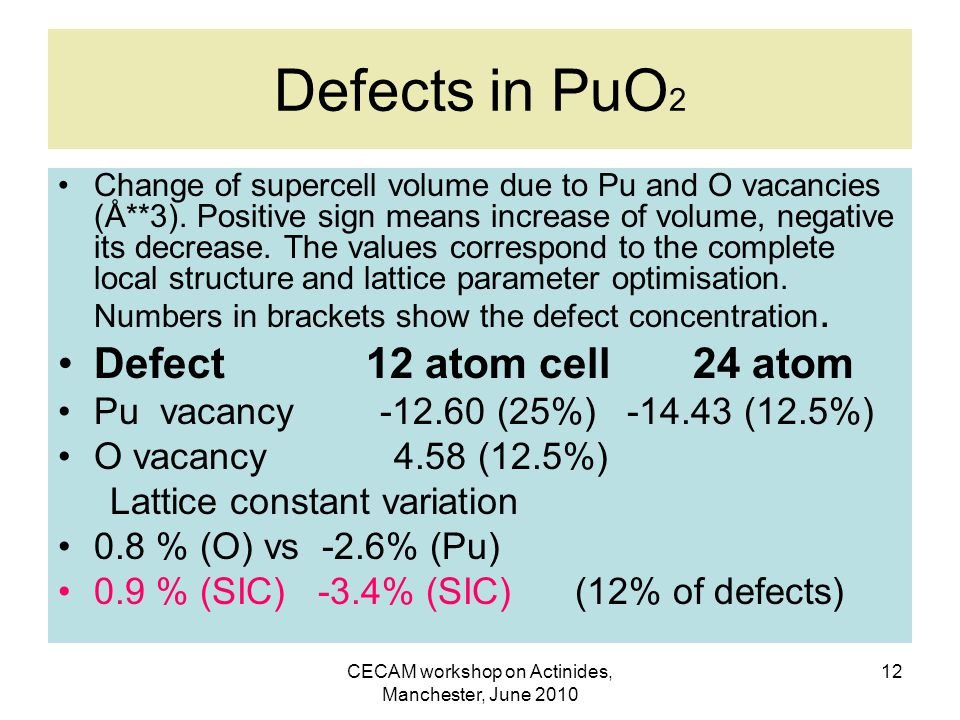 CECAM workshop on Actinides, Manchester, June 2010 12 Defects in PuO 2 Change of supercell volume due to Pu and O vacancies (Å**3).