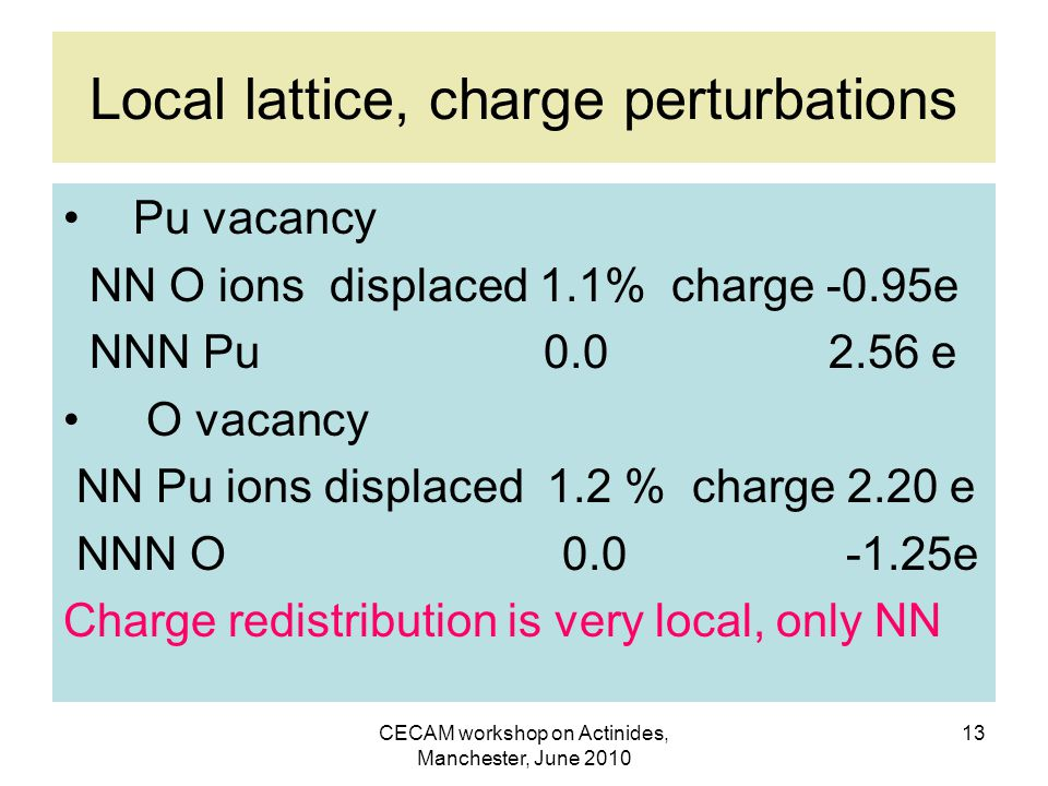 CECAM workshop on Actinides, Manchester, June 2010 13 Local lattice, charge perturbations Pu vacancy NN O ions displaced 1.1% charge -0.95e NNN Pu 0.0 2.56 e O vacancy NN Pu ions displaced 1.2 % charge 2.20 e NNN O 0.0 -1.25e Charge redistribution is very local, only NN