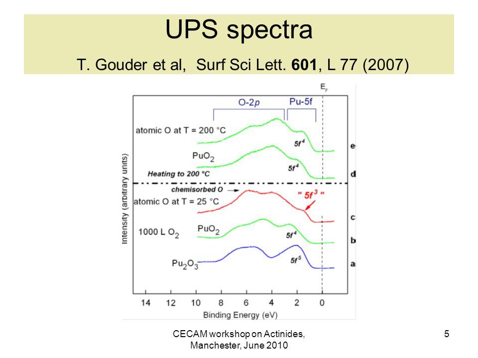 CECAM workshop on Actinides, Manchester, June 2010 5 UPS spectra T. Gouder et al, Surf Sci Lett. 601, L 77 (2007)
