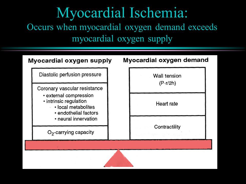 Myocardial Ischemia: Occurs when myocardial oxygen demand exceeds myocardial oxygen supply