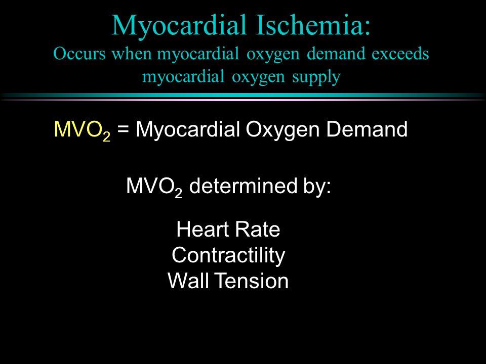 Autoregulatory Resistance l Major component of resistance to flow l Locus at arteriolar level l Adjusts flow to MVO 2 l Metabolic control n Oxygen n Adenosine, ADP n NO (nitric oxide) n Lactate, H + n Histamine, Bradykinin