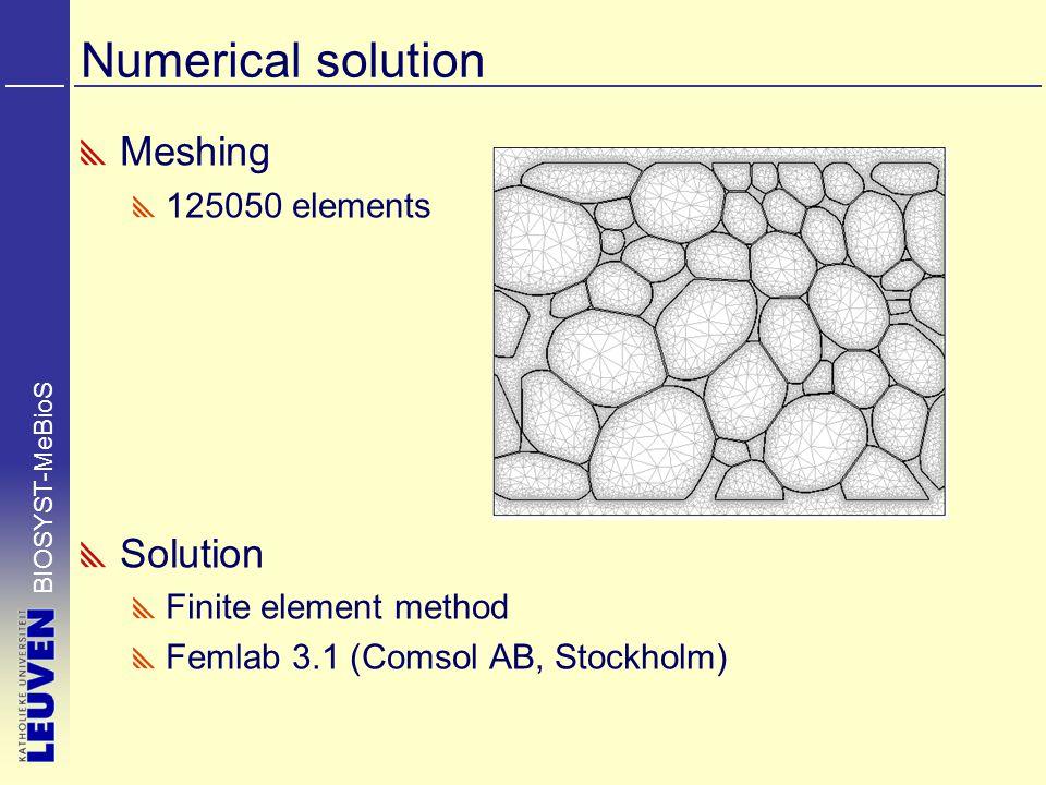 BIOSYST-MeBioS Numerical solution Meshing 125050 elements Solution Finite element method Femlab 3.1 (Comsol AB, Stockholm)