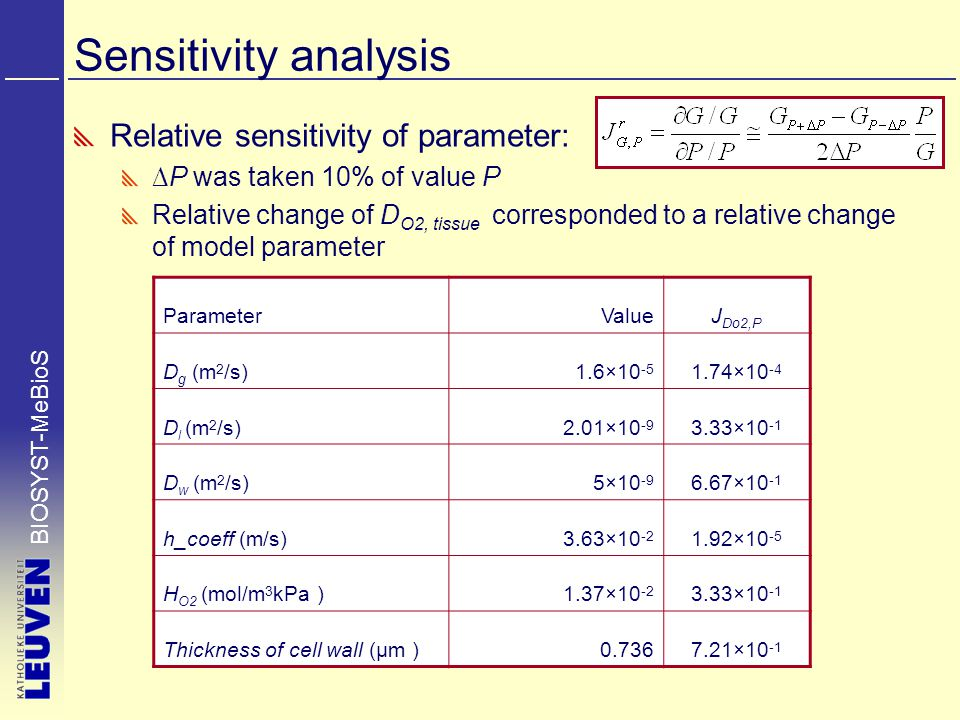 BIOSYST-MeBioS Sensitivity analysis Relative sensitivity of parameter: ∆P was taken 10% of value P Relative change of D O2, tissue corresponded to a relative change of model parameter ParameterValueJ Do2,P D g (m 2 /s)1.6×10 -5 1.74×10 -4 D l (m 2 /s)2.01×10 -9 3.33×10 -1 D w (m 2 /s)5×10 -9 6.67×10 -1 h_coeff (m/s)3.63×10 -2 1.92×10 -5 H O2 (mol/m 3 kPa )1.37×10 -2 3.33×10 -1 Thickness of cell wall (µm )0.7367.21×10 -1