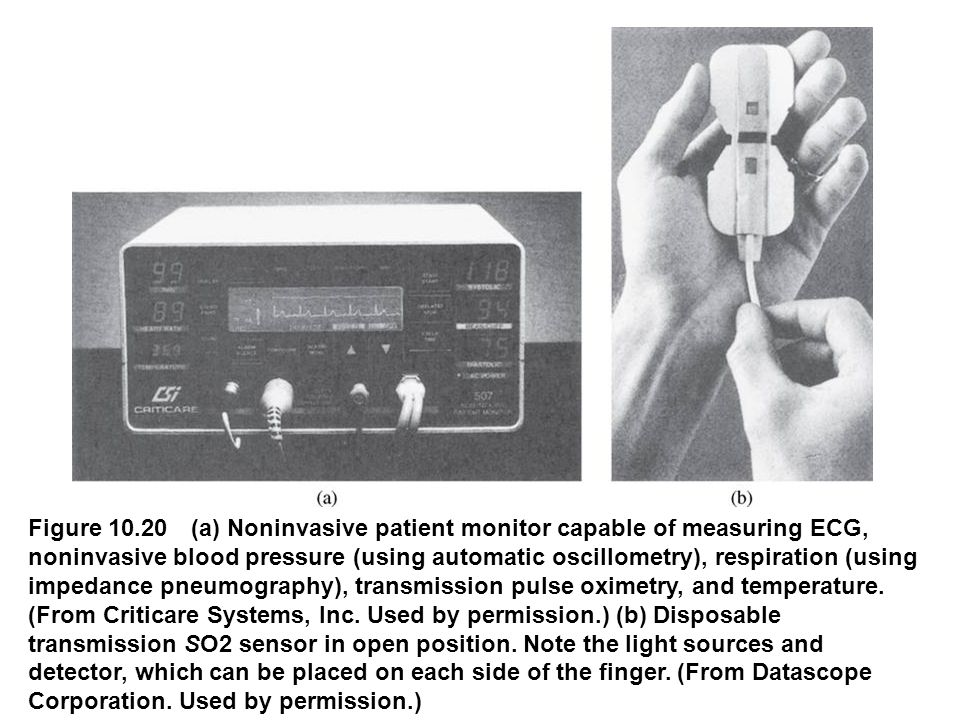 Figure 10.20 (a) Noninvasive patient monitor capable of measuring ECG, noninvasive blood pressure (using automatic oscillometry), respiration (using impedance pneumography), transmission pulse oximetry, and temperature.