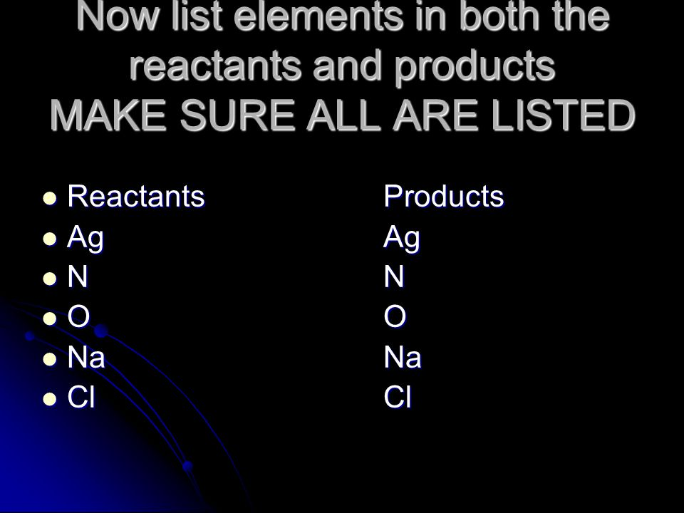Now list elements in both the reactants and products MAKE SURE ALL ARE LISTED ReactantsProducts ReactantsProducts AgAg AgAg NN NN OO OO NaNa NaNa ClCl ClCl