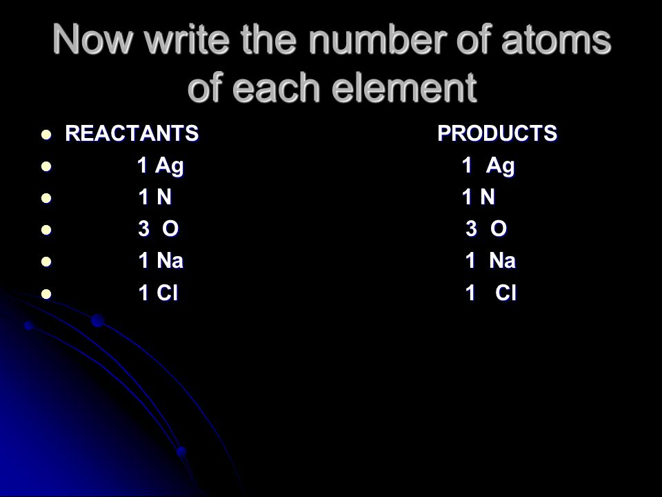 Notice that ALL The atoms listed are EQUAL in number on BOTH SIDES of the reaction Notice that ALL The atoms listed are EQUAL in number on BOTH SIDES of the reaction In a chemical formula you assume the number 1 when no other number is listed In a chemical formula you assume the number 1 when no other number is listed