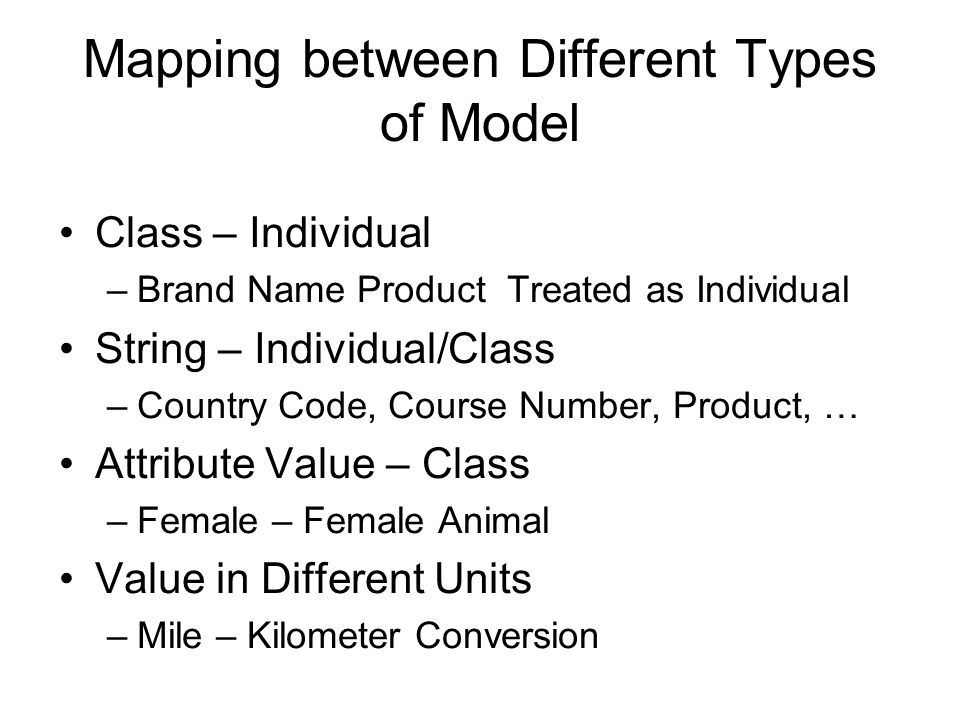 Mapping between Different Types of Model Class – Individual –Brand Name Product Treated as Individual String – Individual/Class –Country Code, Course