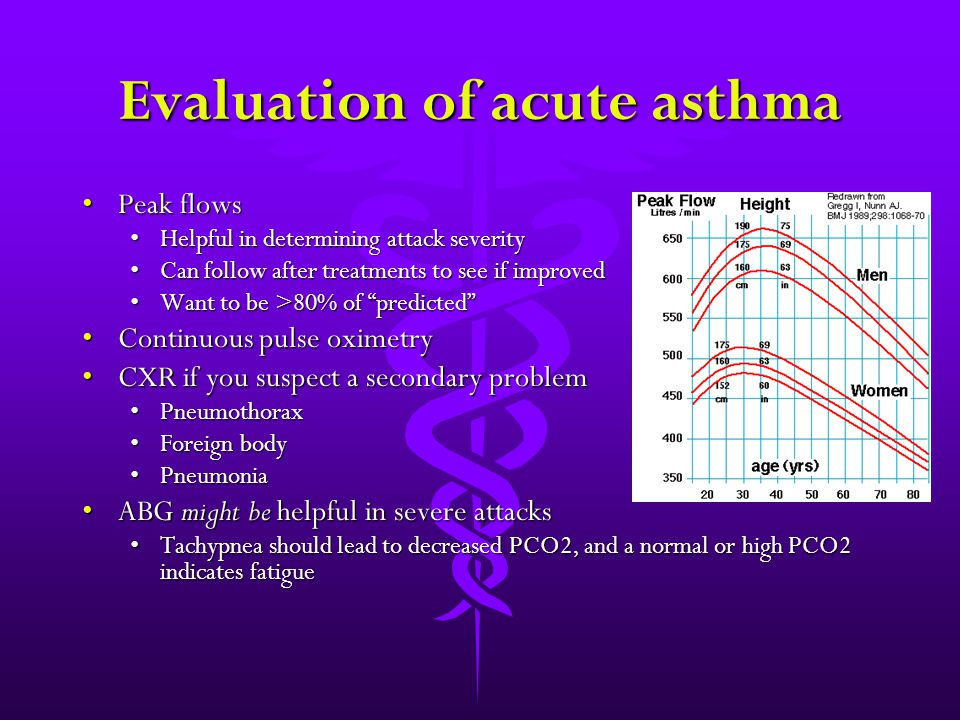 Evaluation of acute asthma Peak flowsPeak flows Helpful in determining attack severityHelpful in determining attack severity Can follow after treatmen