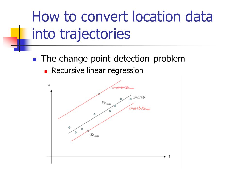 How to convert location data into trajectories The change point detection problem Recursive linear regression