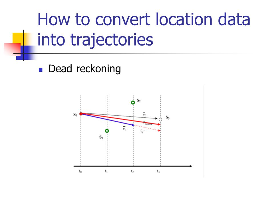 How to convert location data into trajectories Dead reckoning