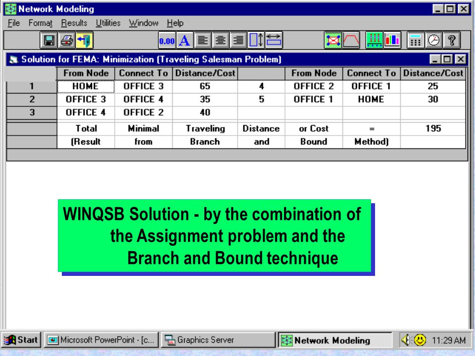 34Other Network ModelsLesson 6 WINQSB Solution - by the combination of the Assignment problem and the Branch and Bound technique WINQSB Solution - by the combination of the Assignment problem and the Branch and Bound technique