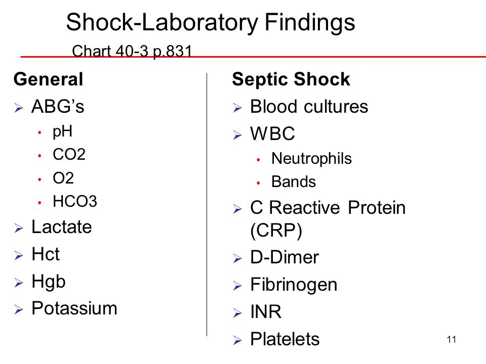11 Shock-Laboratory Findings Chart 40-3 p.831 General  ABG's pH CO2 O2 HCO3  Lactate  Hct  Hgb  Potassium Septic Shock  Blood cultures  WBC Neu