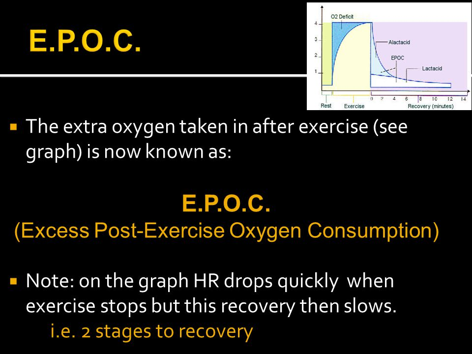  The extra oxygen taken in after exercise (see graph) is now known as: E.P.O.C.