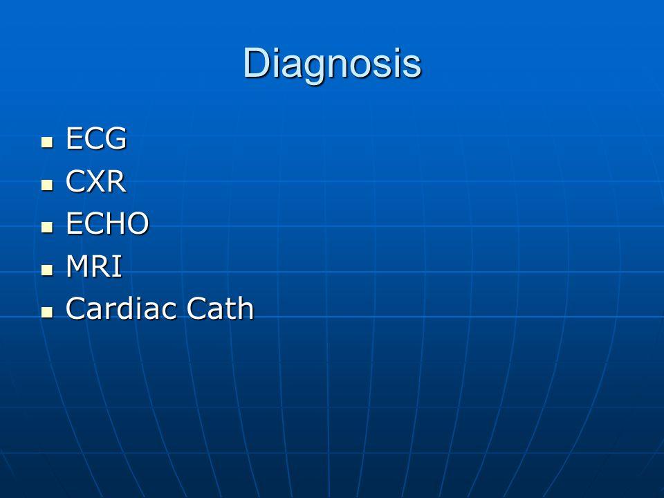 Diagnosis ECG ECG CXR CXR ECHO ECHO MRI MRI Cardiac Cath Cardiac Cath