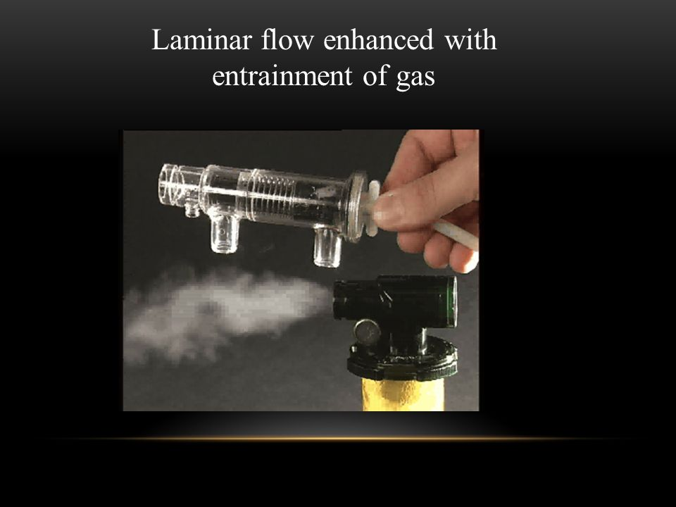 Laminar flow enhanced with entrainment of gas