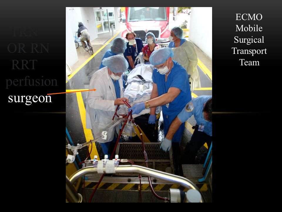 surgeon perfusion RRT TRN OR RN ECMO Mobile Surgical Transport Team