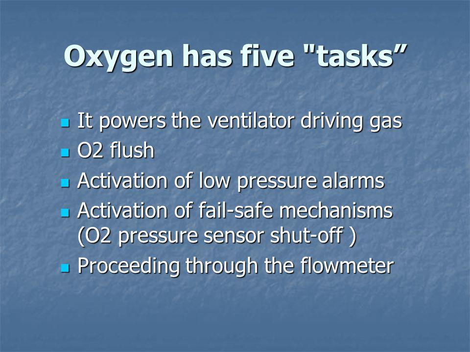 Oxygen has five