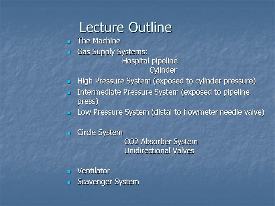Intermediate Pressure System Machine piping guts Gauges-pipeline (intermediate press.