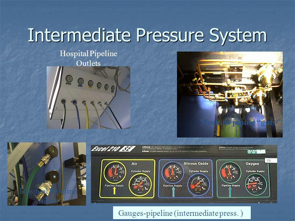 """Intermediate Pressure System Machine piping """"guts"""" Gauges-pipeline (intermediate press. ) Hospital Pipeline Outlets Hospital Pipeline Inlets"""