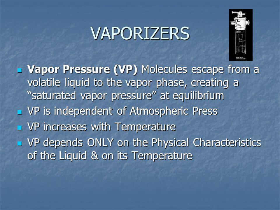"VAPORIZERS Vapor Pressure (VP) Molecules escape from a volatile liquid to the vapor phase, creating a ""saturated vapor pressure"" at equilibrium Vapor"